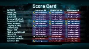 Empire Showdown - Scoreboard