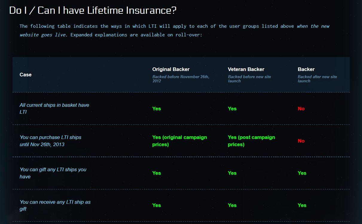 207 Lifetime Insurance