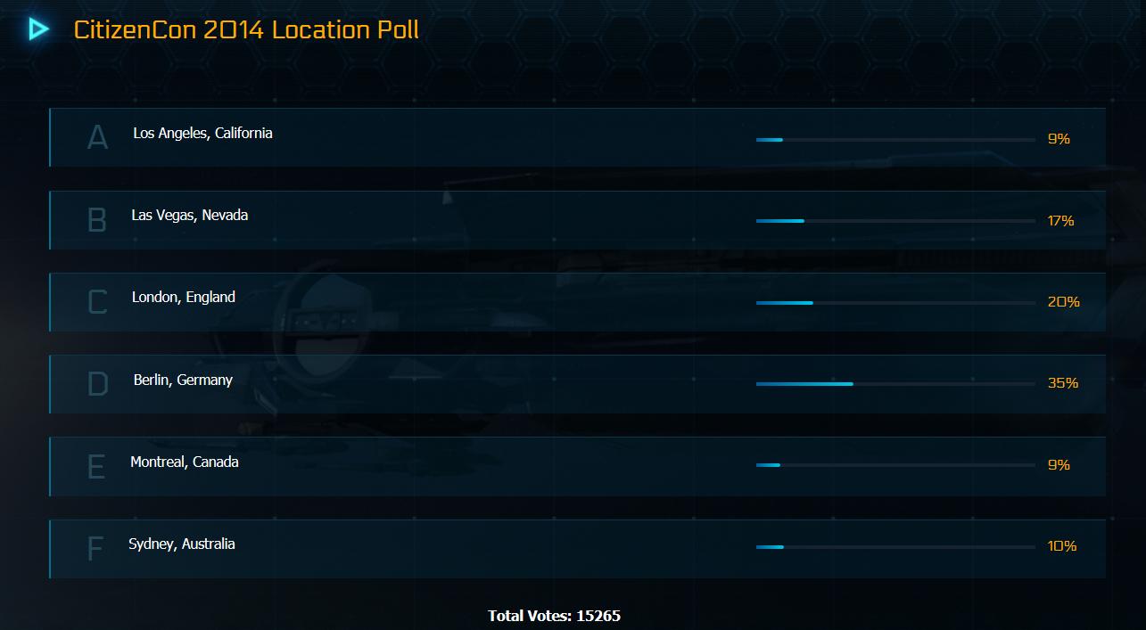 SC Con Abstimmung 14.10.13