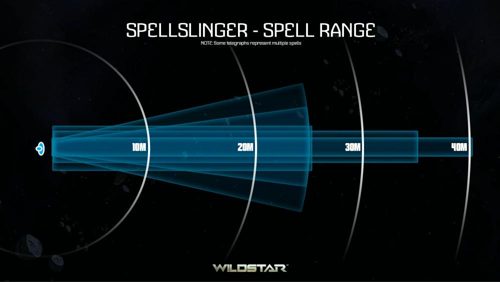 wildstar-spellslinger-skills-range
