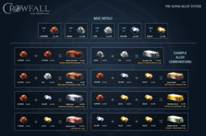 crowfall_alloychart