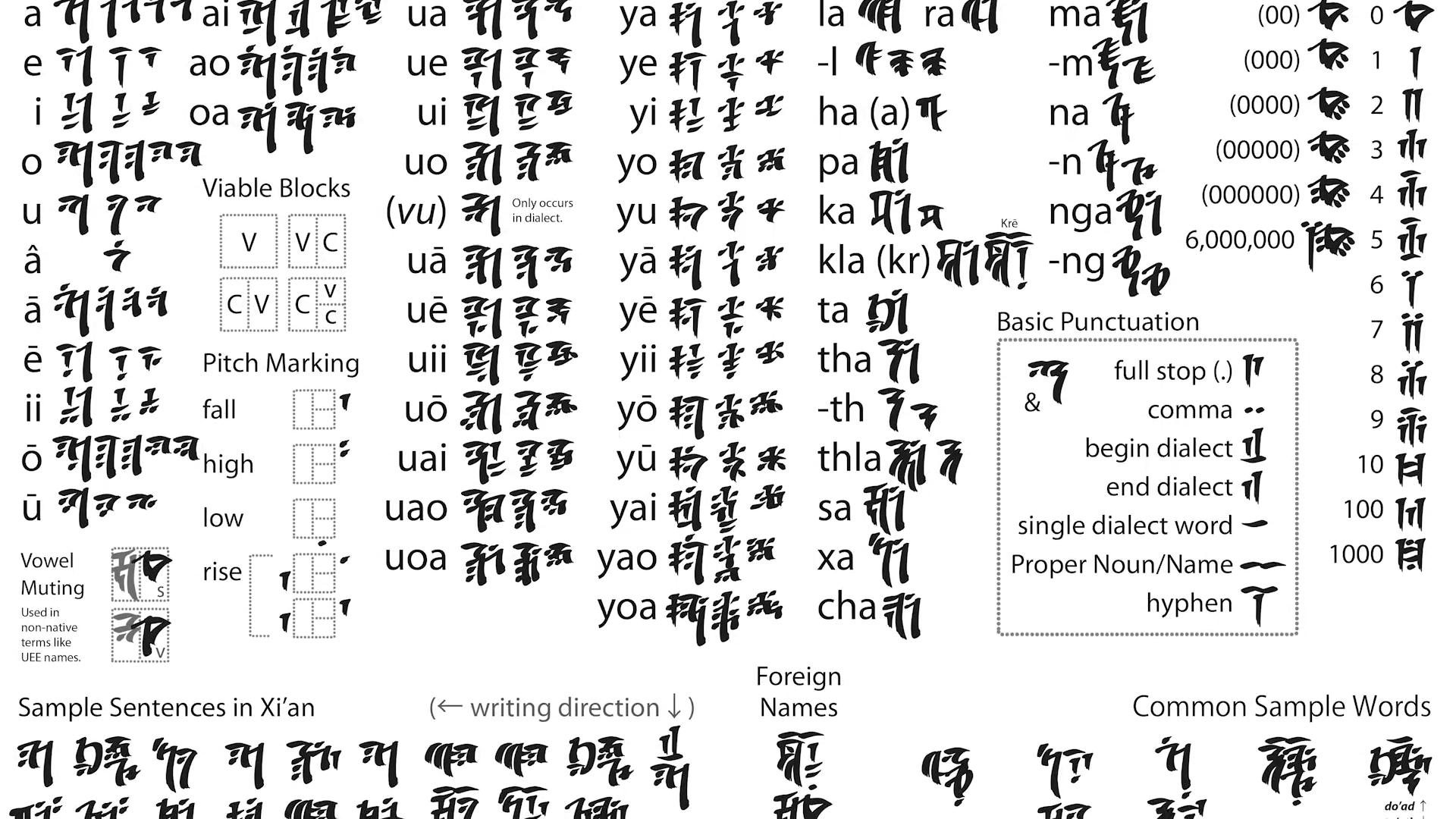 _XiAn-Schrift